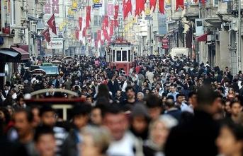Türkiye'de gençlerin nüfusa oranı!