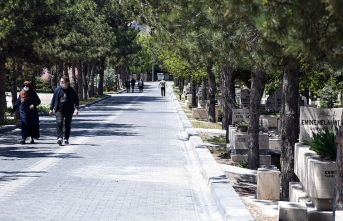 Başkentte mezarlıklar ziyarete açıldı