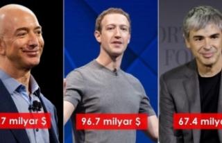 Dünyanın en zenginleri kimler? Listede Türkiye'den...