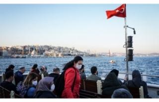Koronavirüs salgınında İstanbul'un 5 ilçesinde...