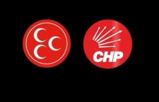 MHP'den CHP'ye yönelik sert eleştiriler:...
