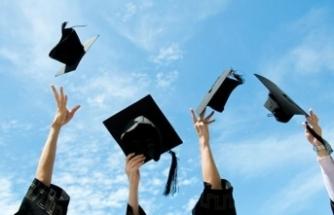 YÖK Vakıf Üniversiteleri raporunu yayımlandı: En çok gider tanıtıma
