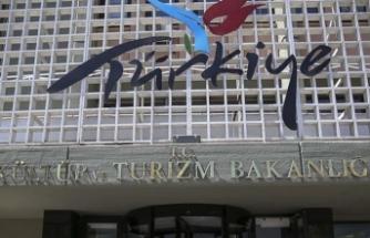 Kültür ve Turizm Bakanlığı stajyer sanatçılar alacak