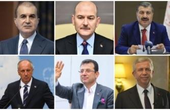 Anket sonuçları açıklandı: AK Parti ve CHP'de en çok beğenilen isimler