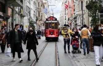 İstanbul'un en işlek caddesine girişler sınırlandırıldı