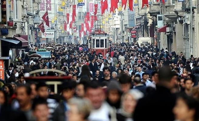 Türkiye'de gençlerin nüfusa oranı