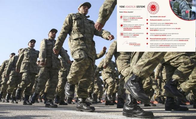 Cumhurbaşkanı Erdoğan Twitter'dan paylaştı...İşte Yeni Askerlik Sistemi